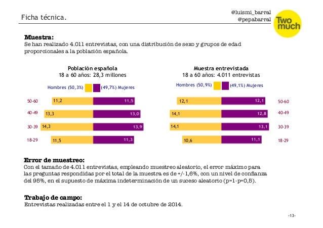 @luismi_barral @pepabarral Muestra: Se han realizado 4.011 entrevistas, con una distribución de sexo y grupos de edad prop...