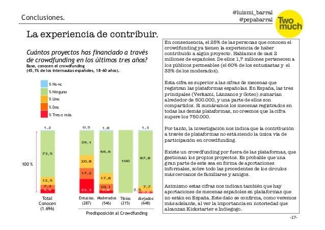 @luismi_barral @pepabarral % Tres o más % Dos % Uno % Ninguno % Ns-nc Total Conocen (1.696) Entusias. (287) Moderados (546...