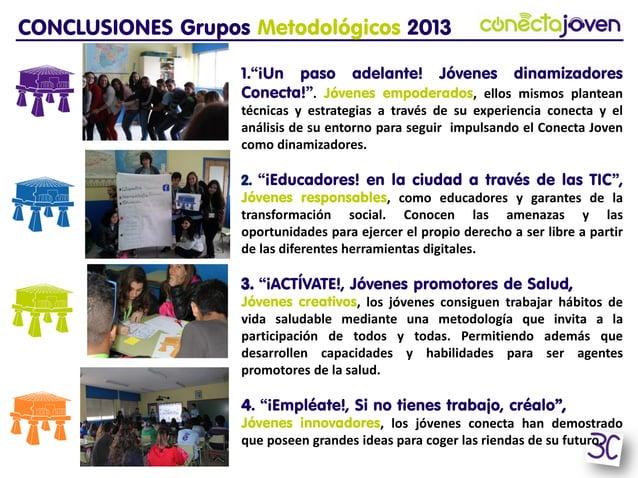 """CONCLUSIONES Grupos Metodológicos 20131.""""¡Un paso adelante! Jóvenes dinamizadoresConecta!"""". Jóvenes empoderados, ellos mis..."""