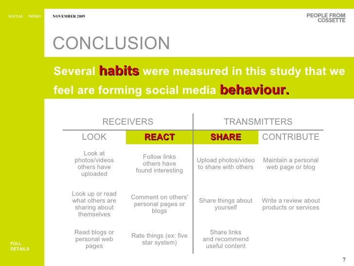 conclusion about facebook Social media study 2009 by people from cossette this is part 2 of a summary report for a study into social media behaviour by canadian advertising agency peopl.