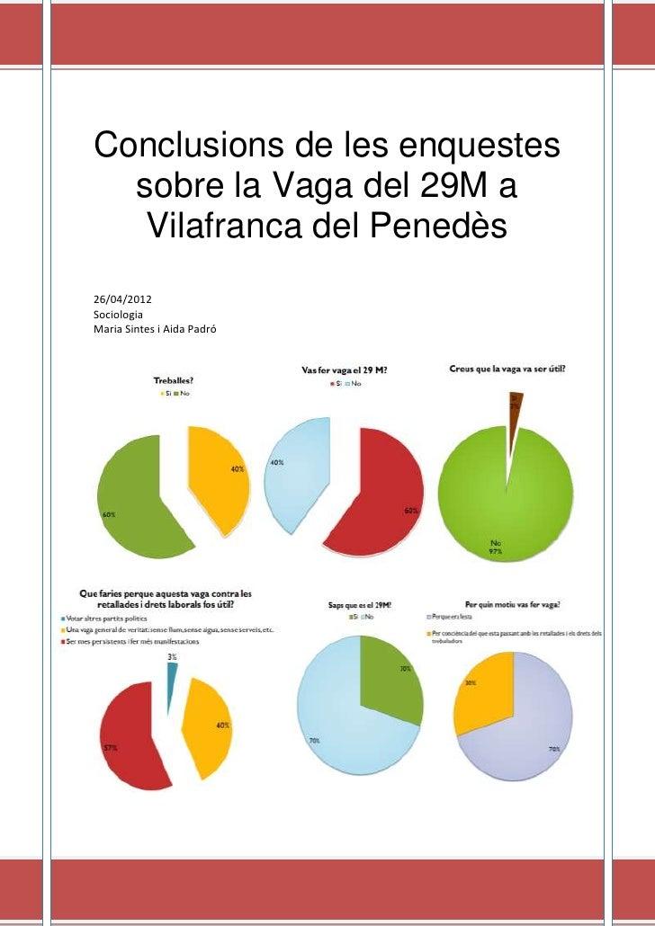 Conclusions de les enquestes  sobre la Vaga del 29M a   Vilafranca del Penedès26/04/2012SociologiaMaria Sintes i Aida Padró
