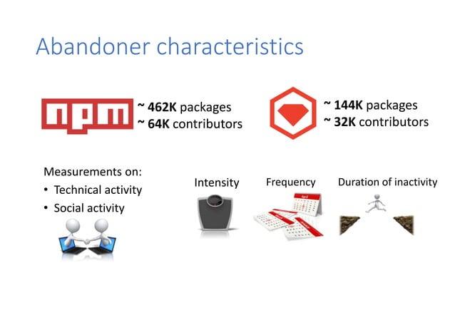 Abandoner characteristics 0 50 100 150 200 0.00.20.40.60.81.0 npm Duration of commit activity (months) Survivalprobability...