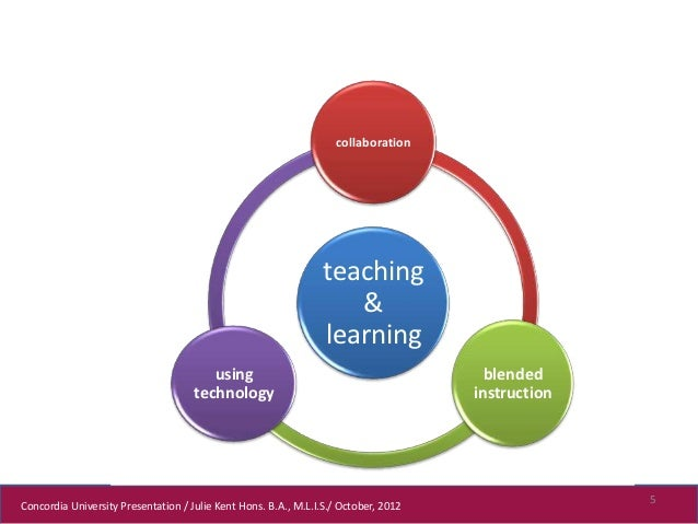 teaching & learning trends                                                                   collaboration                ...