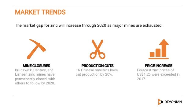 MARKET TRENDS The market gap for zinc will increase through 2020 as major mines are exhausted. MINE CLOSURES Brunswick, Ce...