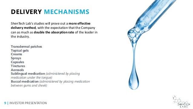 9   INVESTOR PRESENTATION Transdermal patches Topical gels Creams Sprays Capsules Tinctures Aerosols Sublingual medication...