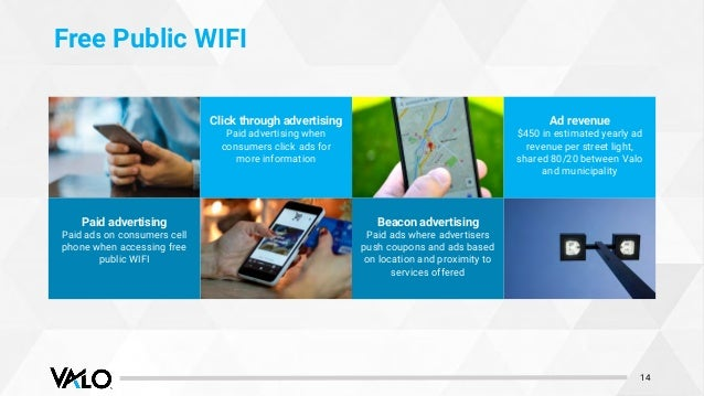 Free Public WIFI 14 Paid advertising Paid ads on consumers cell phone when accessing free public WIFI Click through advert...