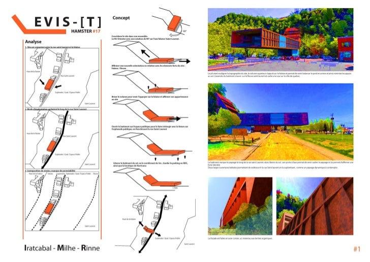 Projets lauréats du Concours Hamster Slide 2