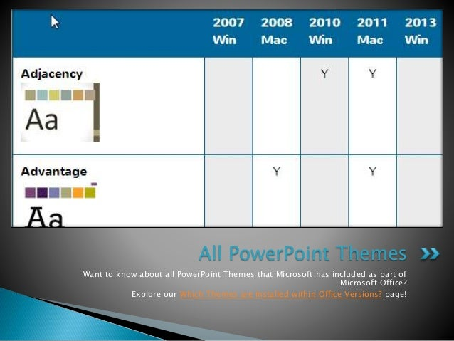 theme in powerpoint