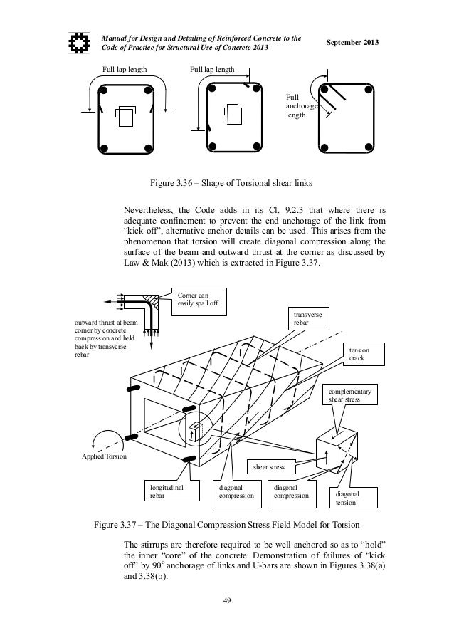 Reinforcement detailing manual to bs 8110 detailing manual to bs.