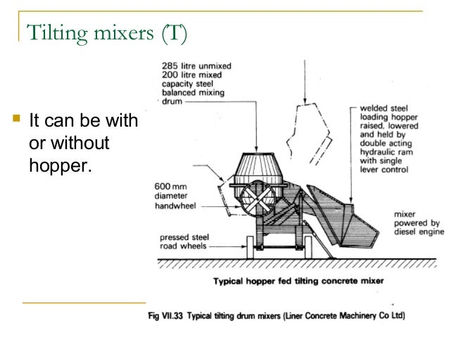 concrete 3 21 638?cb\\\=1433042293 concrete mixer diagram wiring diagrams option