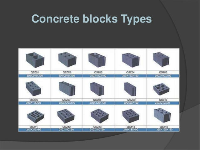 different types of cement and their There are various types of cement used in building and construction works for  various purposes thus, it is important to understand composition.