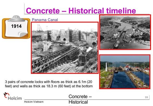 Concrete Historical Timeline