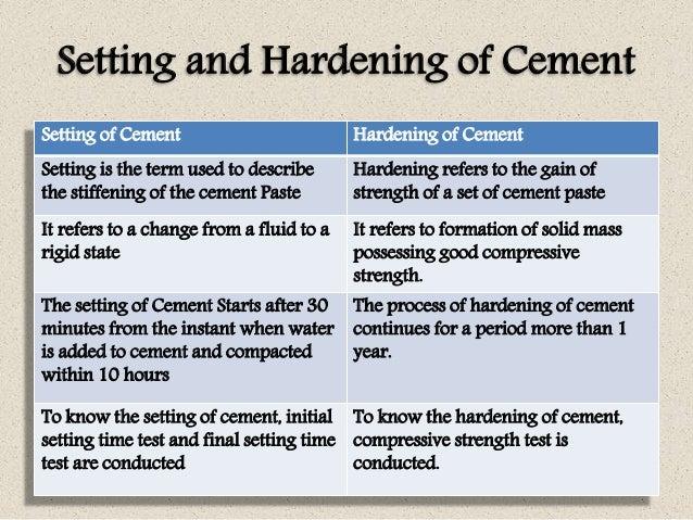 Cement Setting Time : Concrete technology unit i
