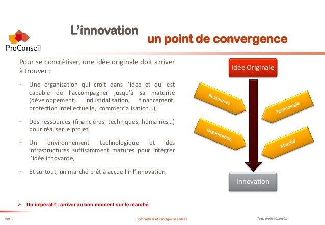 Concr tiser prot ger ses id es innovantes for Idee application innovante