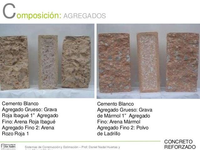 Concreto composici n for Composicion del marmol