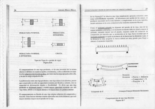 Antonio Blanco Blasco Concreto Armado Pdf