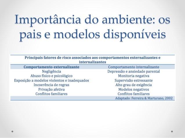 Importância do ambiente: os  pais e modelos disponíveis