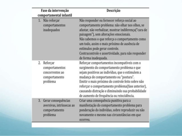 COMO MELHORAR A COMUNICAÇÃO ENTRE OS PAIS PARA TERAPIA COGNITIVA COMPORTAMENTAL INFANTIL: DIAGNÓSTICO DE PROBLEMAS, ORIENT...