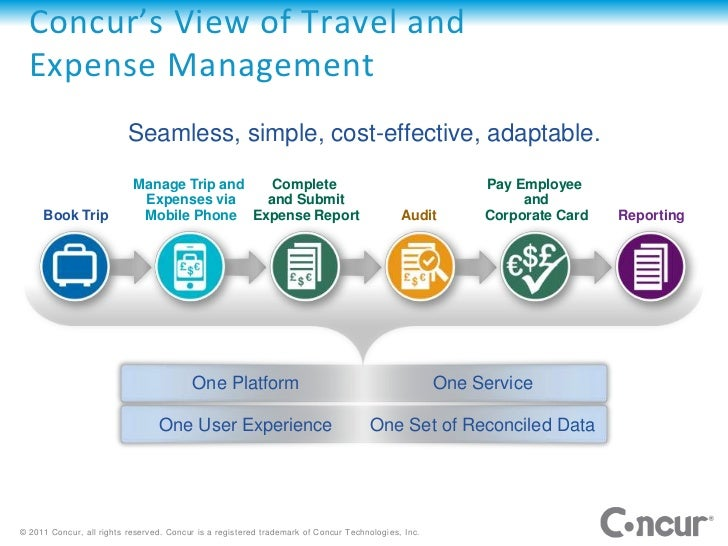 Concur Best Practices In Travel And Expense Management on microsoft excel app, concur icon, microsoft office app, concur travel app, concur app screenshots, travel expense app, concur app pro, concur solutions app, best expense app,