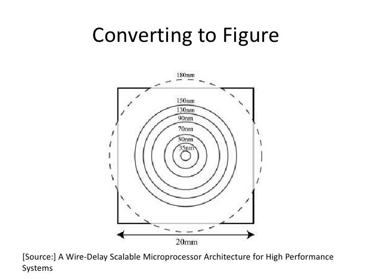 Concurrency Constructs Overview