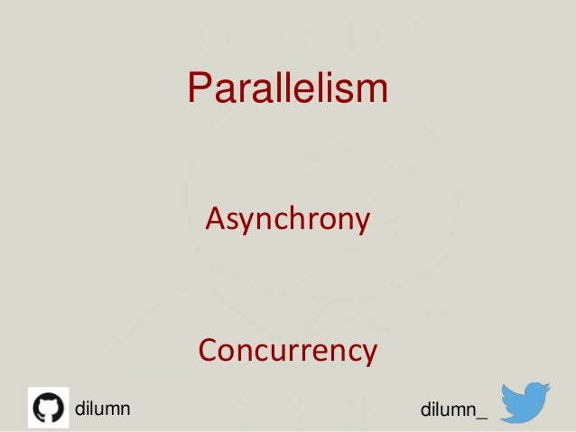 Parallelism • Two or more computations • Executing at the same moment in time dilumn dilumn_
