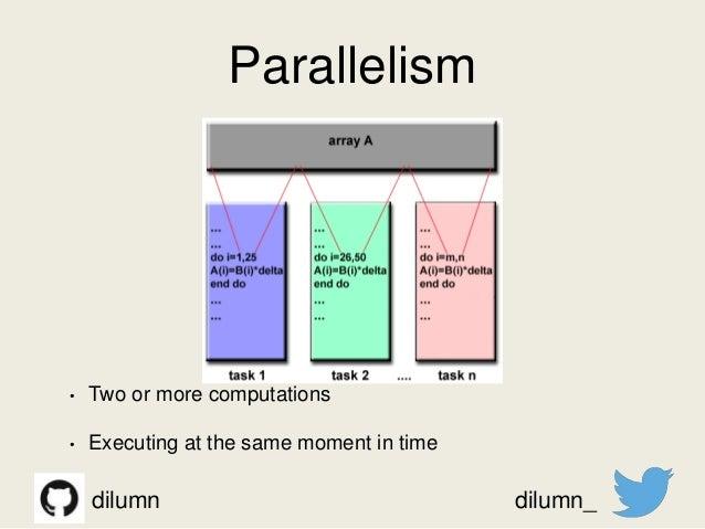 Concurrency dilumn dilumn_