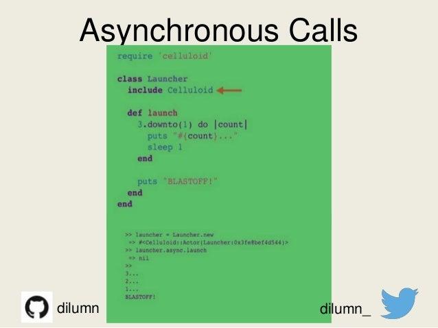 Futures dilumn dilumn_