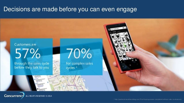ALL RIGHTS RESERVED © 2014 Decisions are made before you can even engage Customers are 57%through the sales cycle before t...