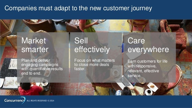 ALL RIGHTS RESERVED © 2014 Companies must adapt to the new customer journey Care everywhere Earn customers for life with r...