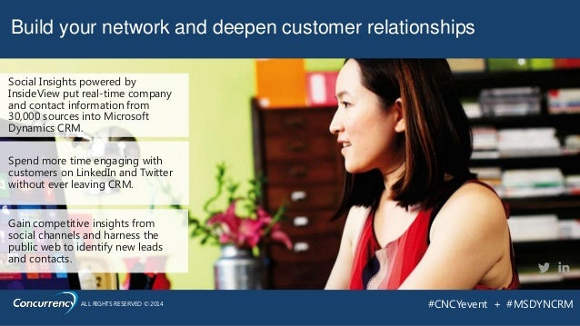ALL RIGHTS RESERVED © 2014 #CNCYevent + #MSDYNCRM Spend more time engaging with customers on LinkedIn and Twitter without ...