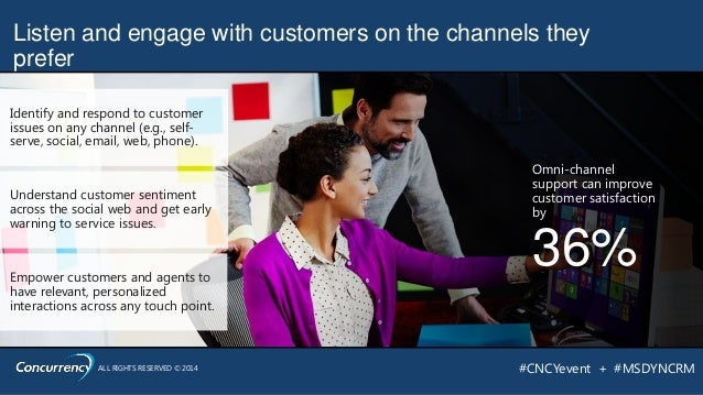 ALL RIGHTS RESERVED © 2014 #CNCYevent + #MSDYNCRM Understand customer sentiment across the social web and get early warnin...