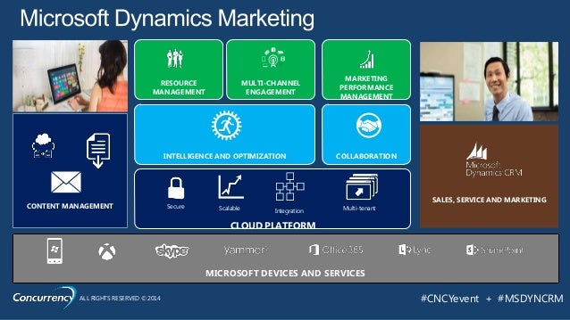 ALL RIGHTS RESERVED © 2014 #CNCYevent + #MSDYNCRM CLOUD PLATFORM INTELLIGENCE AND OPTIMIZATION RESOURCE MANAGEMENT MULTI-C...