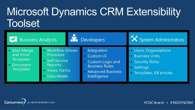 ALL RIGHTS RESERVED © 2014 #CNCYevent + #MSDYNCRM DevelopersBusiness Analysts System Administrators  Integration  Custom...