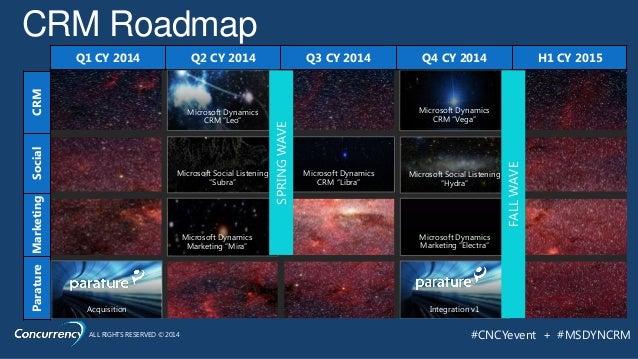 ALL RIGHTS RESERVED © 2014 #CNCYevent + #MSDYNCRM Q1 CY 2014 Q2 CY 2014 Q3 CY 2014 Q4 CY 2014 H1 CY 2015 Microsoft Dynamic...