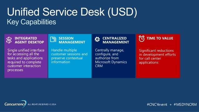 ALL RIGHTS RESERVED © 2014 #CNCYevent + #MSDYNCRM Single unified interface for accessing all the tasks and applications re...