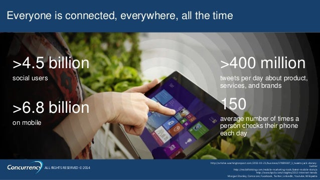 ALL RIGHTS RESERVED © 2014 Everyone is connected, everywhere, all the time >4.5 billion social users >6.8 billion on mobil...