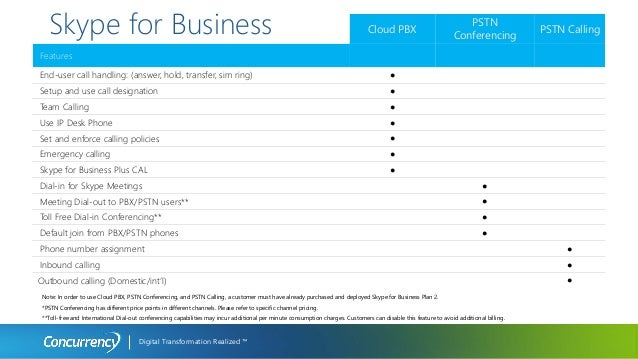 Skype for business plus cal