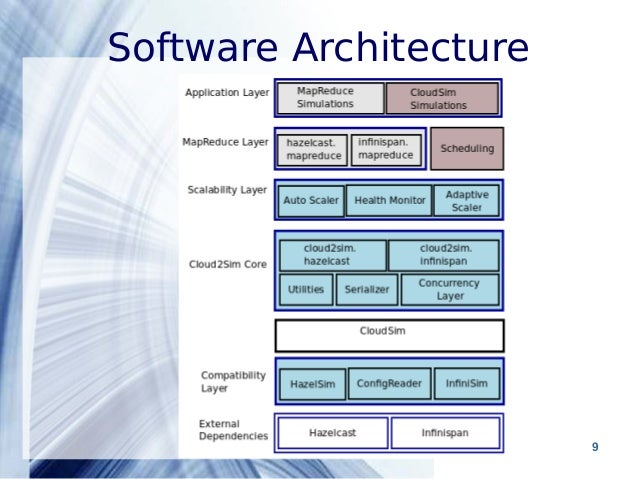 Concurrent and distributed cloudsim simulations software architecture powerpoint templates 9 toneelgroepblik Gallery