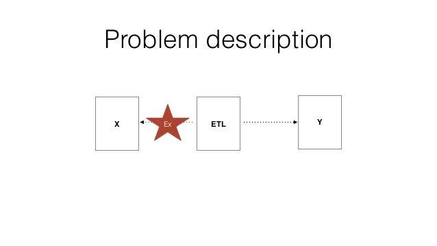 concurrent data structures in javaslang circuitbreaker