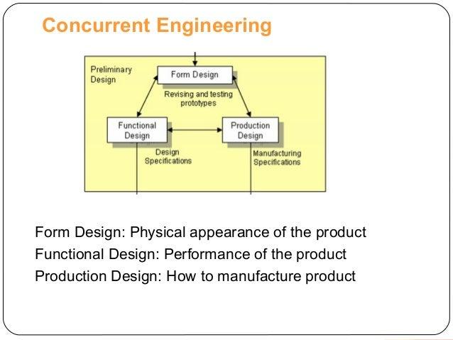 Idea Generation Techniques Design And Manufacture