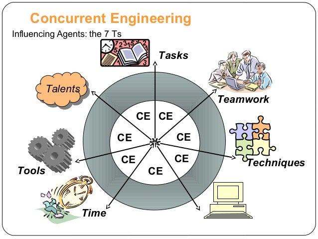 concurrent engineering Breaking through time-to-market barriers with concurrent engineering a common definition of concurrent engineering is that it's a team-driven approach.