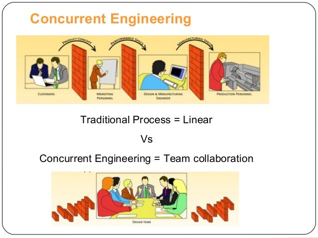 concurrent engineering vs traditional sequential methods Serial or sequential engineering traditional product development the taguchi method for robust example for serial engineering vs concurrent engineering.