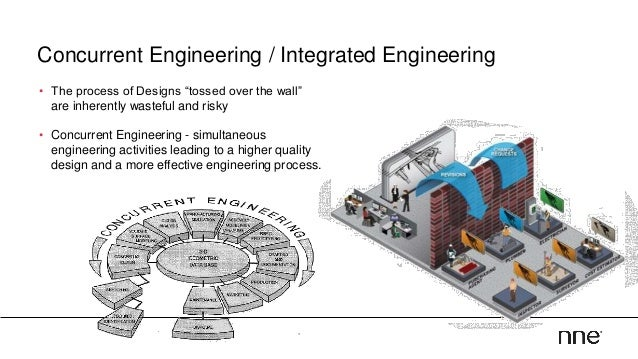 Concurrent Engineering – Breaking down the silos