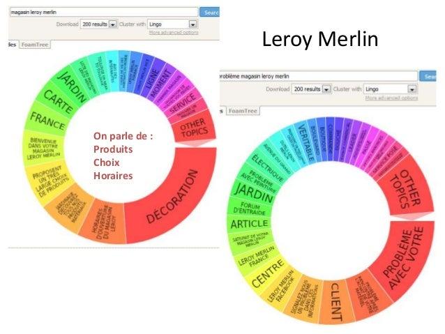 Concurrents castorama - Castorama leroy merlin ...