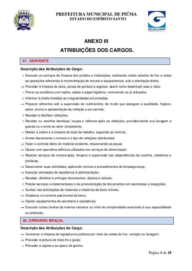 PREFEITURA MUNICIPAL DE PIÚMA ESTADO DO ESPÍRITO SANTO Página 1 de 18 ANEXO III ATRIBUIÇÕES DOS CARGOS. Descrição das Atri...