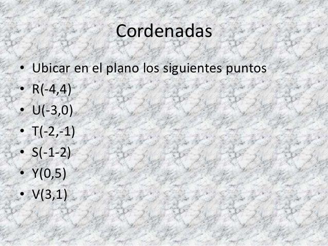 Cordenadas  • Ubicar en el plano los siguientes puntos  • R(-4,4)  • U(-3,0)  • T(-2,-1)  • S(-1-2)  • Y(0,5)  • V(3,1)