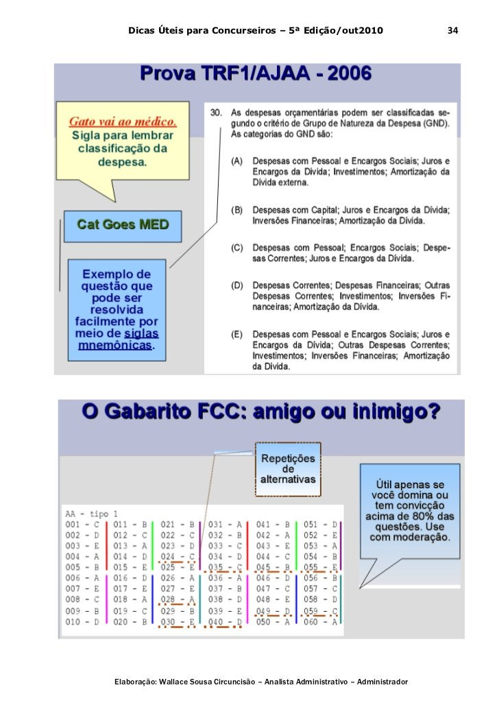 Dicas Úteis para Concurseiros – 5ª Edição/out2010                              34Elaboração: Wallace Sousa Circuncisão – A...