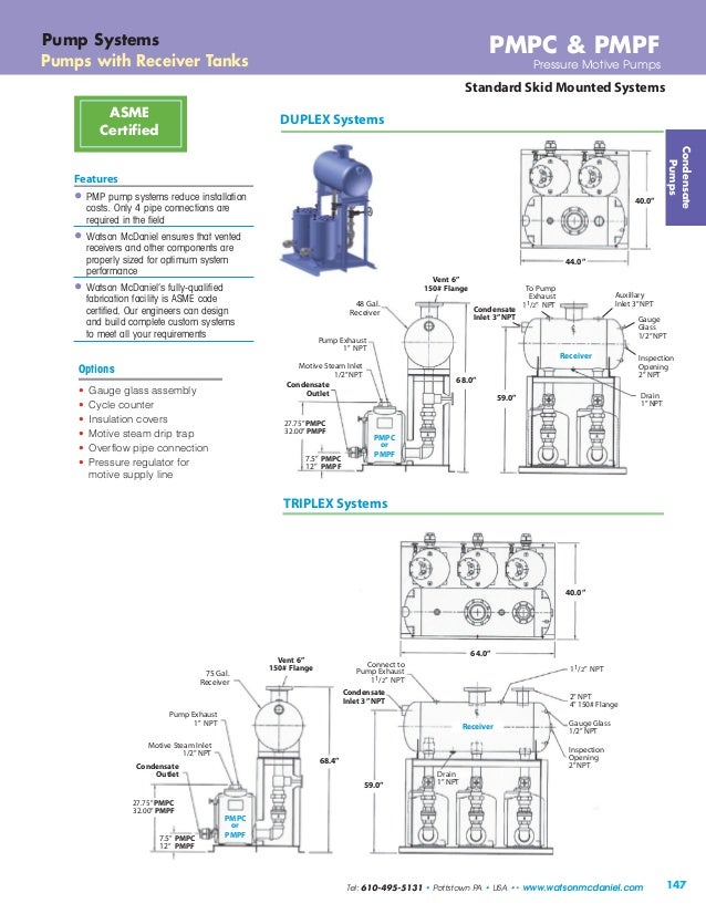 understanding condensate pumps on a steam distribution system 19 638?cb=1456085720 understanding condensate pumps on a steam distribution system boss condensate pump wiring diagram at bakdesigns.co