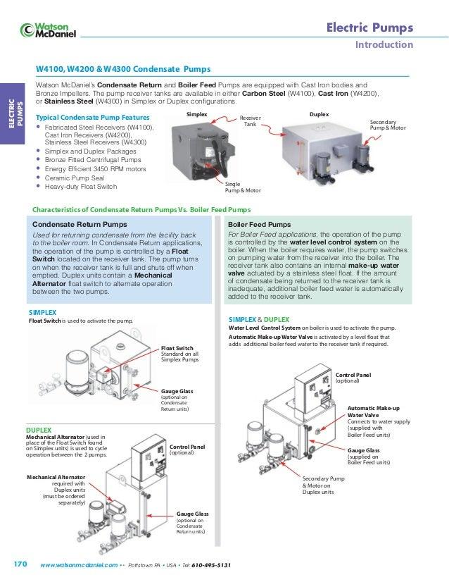 understanding condensate pumps on a steam distribution system 42 638?cb=1456085720 understanding condensate pumps on a steam distribution system boss condensate pump wiring diagram at bakdesigns.co