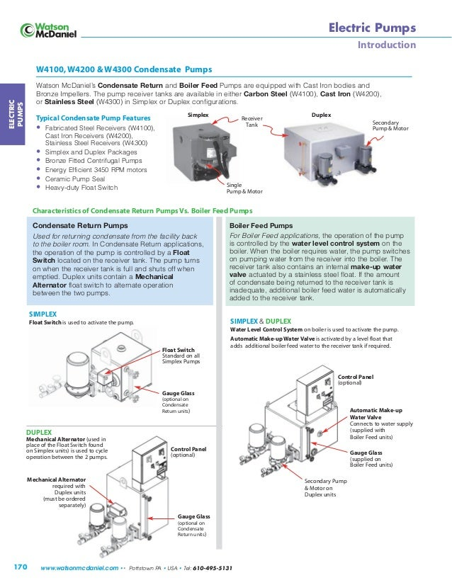 Understanding Condensate Pumps on a Steam Distribution System